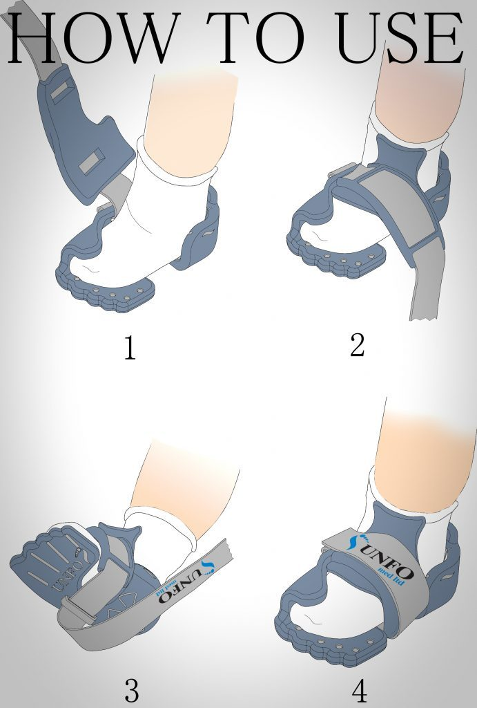 How to use the UNFO brace